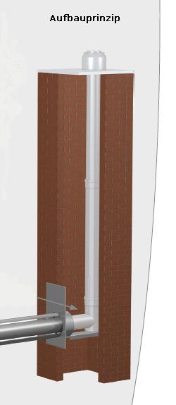 brennwert abgassystem schach kamin 8mtr komplett neu. Black Bedroom Furniture Sets. Home Design Ideas